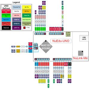 nuedu_board